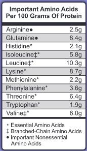 Аминокислотный состав в 1 порции Вкус Ваниль