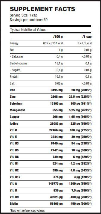 Пищевая ценность Daily Vitamins от QNT 60 капсул